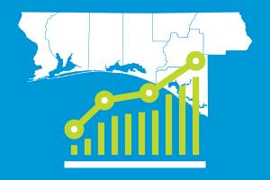 Florida Panhandle improvement graphic